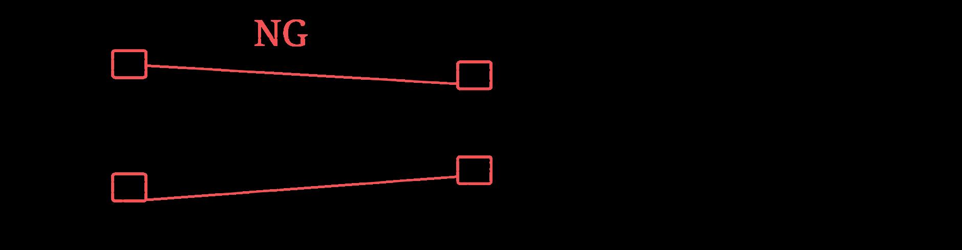 平行音程NG例