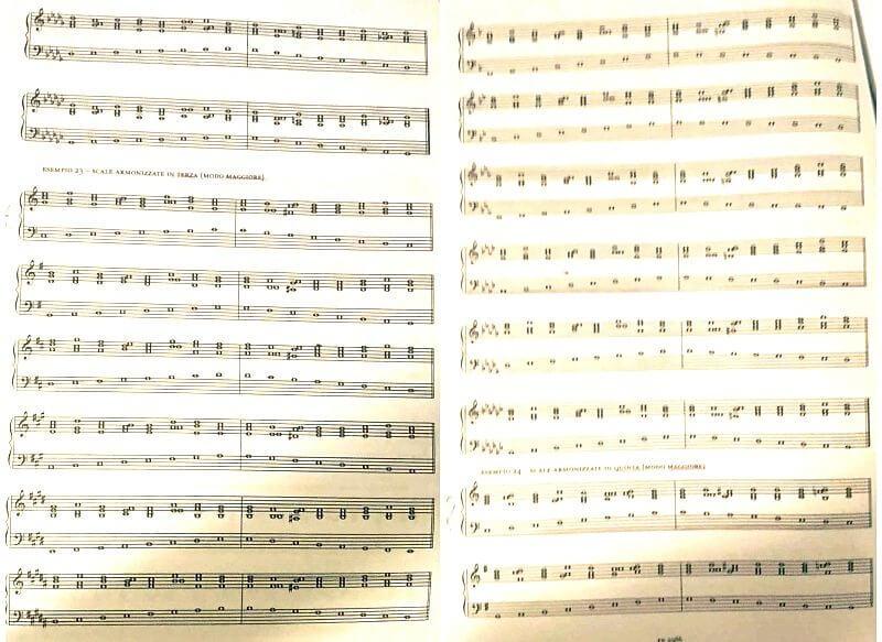 和声付けした音階の例