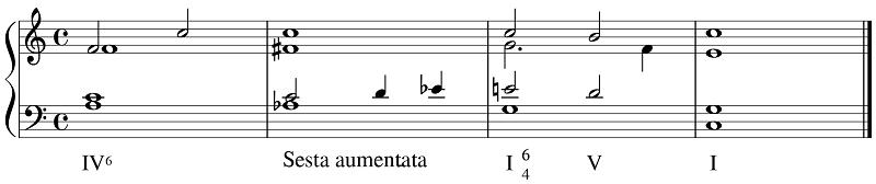増6度の和音の実際の使用例