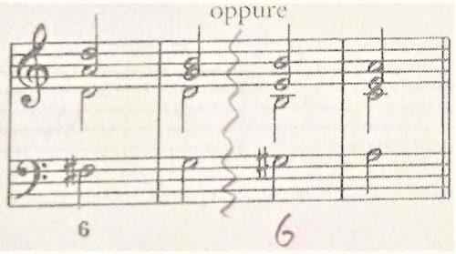 通奏低音の譜例、導音の重複を避けるとき