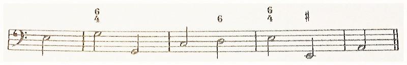 通奏低音の数字4-6の和音のバス譜例
