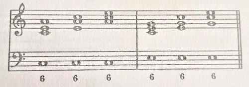 通奏低音、バッソに数字の6が振られたときの譜例のリアリゼーション例