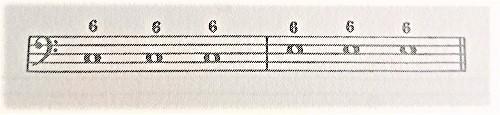 通奏低音、バッソに数字の6が振られたときの譜例