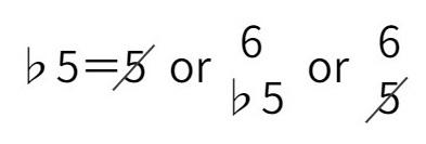 通奏低音の数字、減5度の意味
