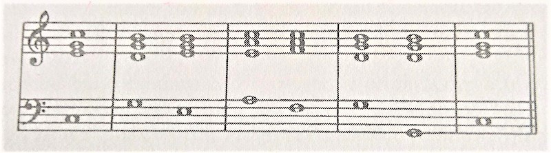 通奏低音、基本形の和音(fondamentale)バス譜例の回答例