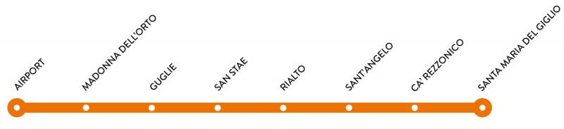 アリラグーナオレンジライン停留所