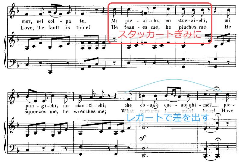 Nel cor pìù non mi sentoのB部分の譜面