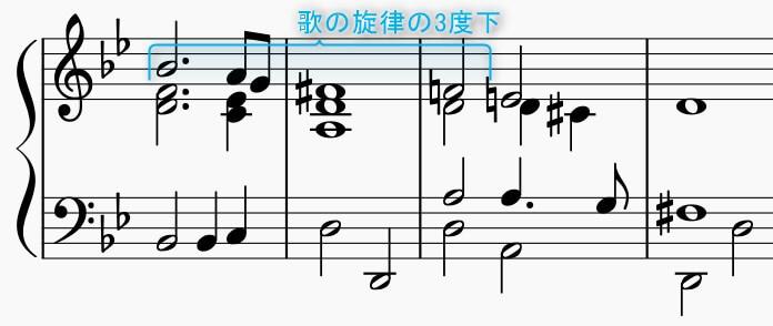 数字付き低音譜のリアライズ「アマリッリ」