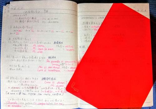 筆者の独学ノート。イタリア語文法書をまとめたもの。