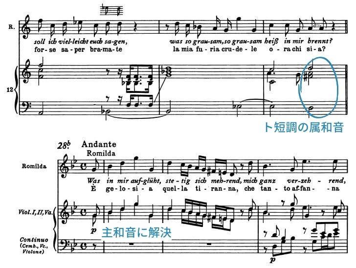 ヘンデル《セルセ》第二幕5場アリアE′gelosia (ロミルダ)の楽譜