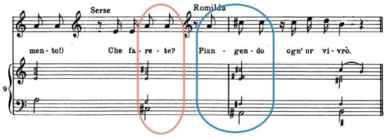 ヘンデル《セルセ》第二幕第4場レチタティーヴォ(ピアノ・リダクション版)