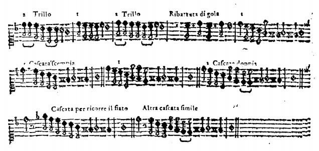 カッチーニ『Le nuove musiche』序文